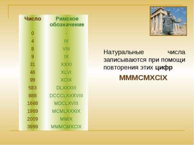 Натуральные числа записываются при помощи повторения этих цифр MMMCMXCIX
