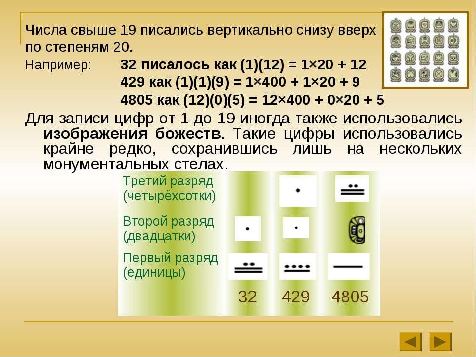 Числа свыше 19 писались вертикально снизу вверх по степеням 20. Например: 32 ...