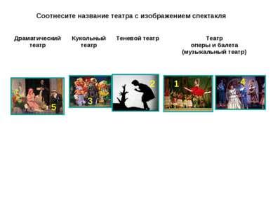 Соотнесите название театра с изображением спектакля 1 2 4 5 3 Драматический т...