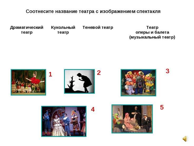 Соотнесите название театра с изображением спектакля 1 2 3 4 5 Драматический т...