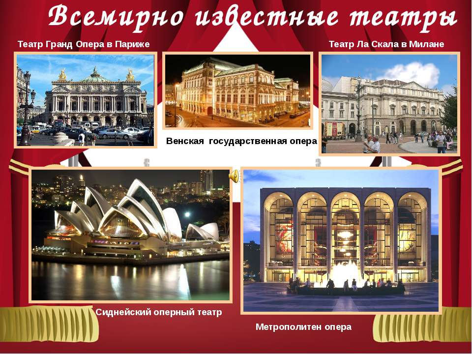 Всемирно известные театры Театр Гранд Опера в Париже Венская государственная ...
