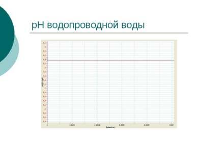 pH водопроводной воды