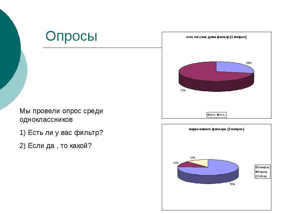 Опросы Мы провели опрос среди одноклассников 1) Есть ли у вас фильтр? 2) Если...