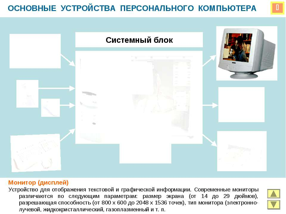 ОСНОВНЫЕ УСТРОЙСТВА ПЕРСОНАЛЬНОГО КОМПЬЮТЕРА Системный блок Монитор (дисплей)...