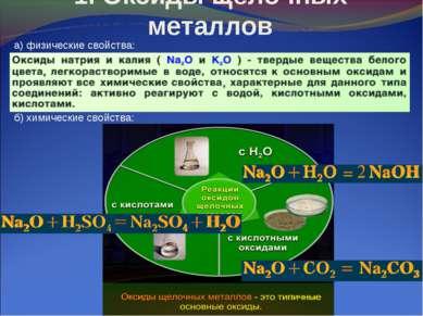 1. Оксиды щелочных металлов а) физические свойства: б) химические свойства: