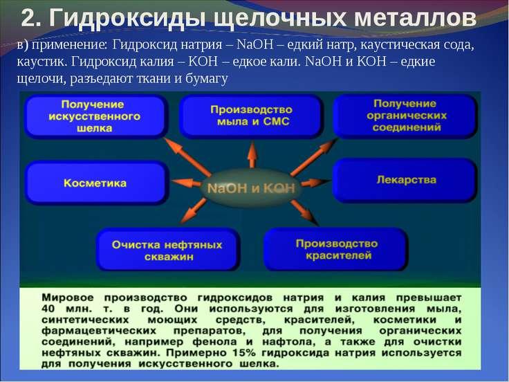 2. Гидроксиды щелочных металлов в) применение: Гидроксид натрия – NaOH – едки...