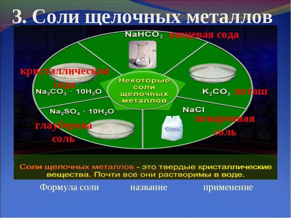 3. Соли щелочных металлов пищевая сода поташ поваренная соль глауберова соль ...