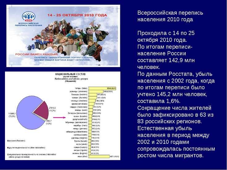 Всероссийская перепись населения 2010 года Проходила с 14 по 25 октября 2010 ...