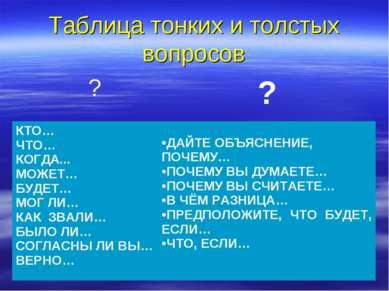 Таблица тонких и толстых вопросов КТО… ЧТО… КОГДА... МОЖЕТ… БУДЕТ… МОГ ЛИ… КА...