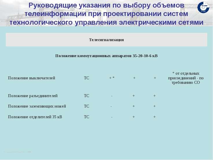 ОАО «Институт «ЭНЕРГОСЕТЬПРОЕКТ» 2008 Руководящие указания по выбору объемов ...