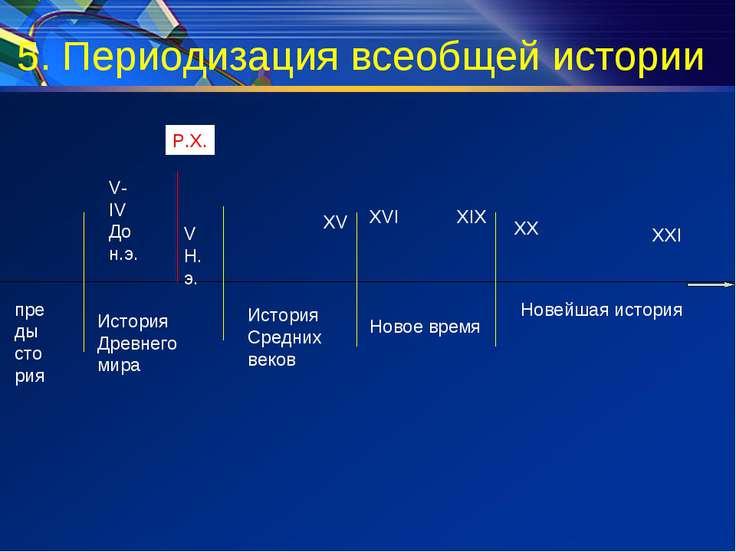5. Периодизация всеобщей истории преды стория V-IV До н.э. Р.Х. V Н.э. Истори...
