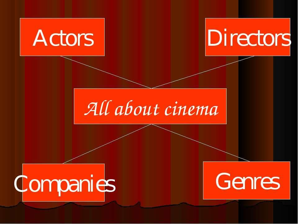 All about cinema Companies Genres Directors Actors