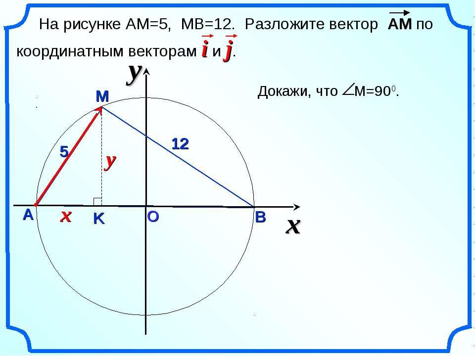 О x А В M 12 5 На рисунке АМ=5, МВ=12. Разложите вектор АМ по координатным ве...