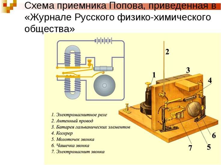 Схема приемника Попова