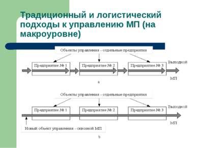 Традиционный и логистический подходы к управлению МП (на макроуровне)