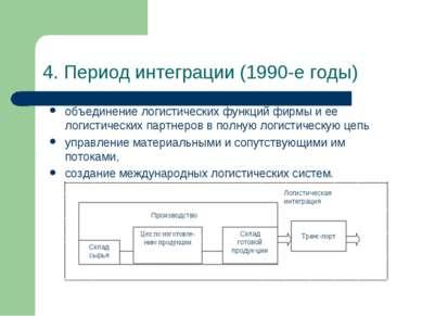 4. Период интеграции (1990-е годы) объединение логистических функций фирмы и ...