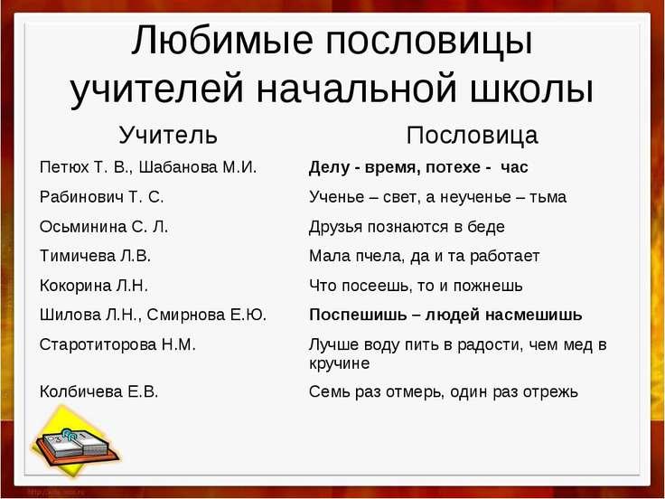 Любимые пословицы учителей начальной школы Учитель Пословица Петюх Т. В., Шаб...