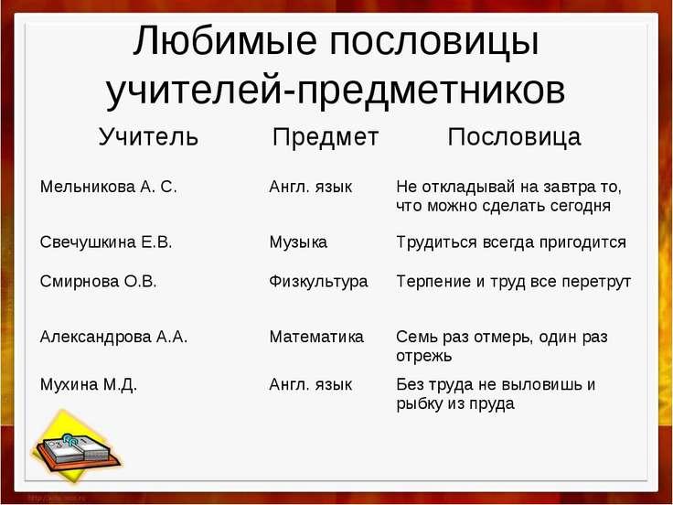 Любимые пословицы учителей-предметников Учитель Предмет Пословица Мельникова ...