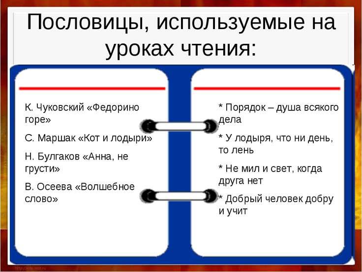 Пословицы, используемые на уроках чтения: К. Чуковский «Федорино горе» С. Мар...