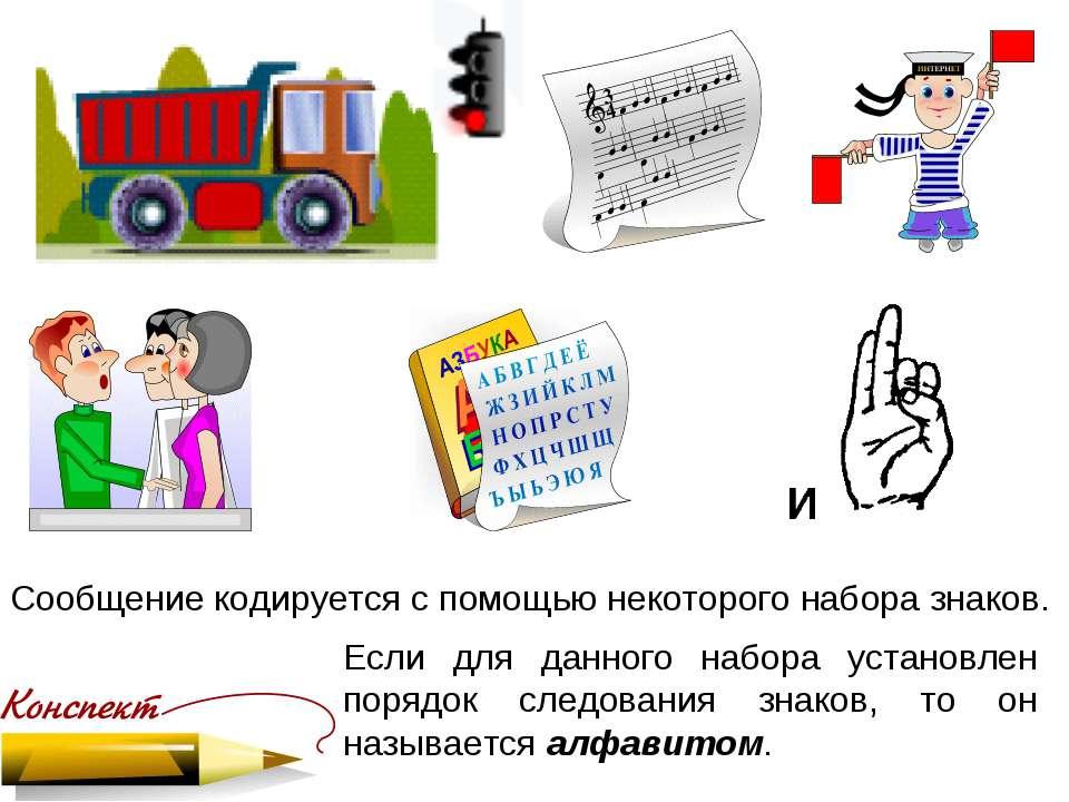 Сообщение кодируется с помощью некоторого набора знаков. Если для данного наб...