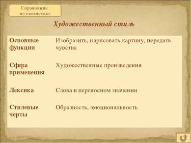 Художественный стиль Справочник по стилистике Основные функции Изобразить, на...