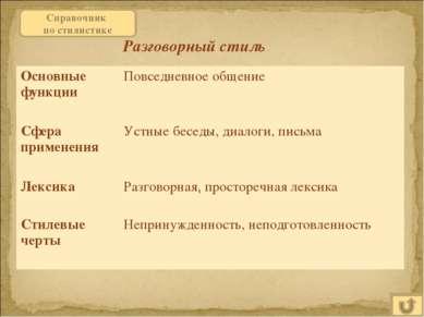 Разговорный стиль Справочник по стилистике Основные функции Повседневное обще...