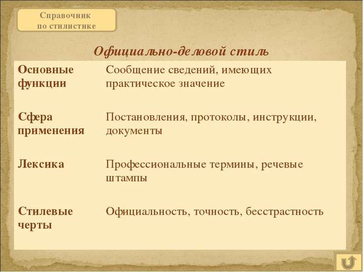 Официально-деловой стиль Справочник по стилистике Основные функции Сообщение ...