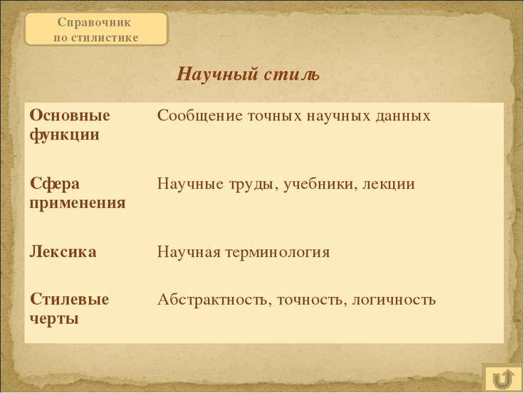 Научный стиль Справочник по стилистике Основные функции Сообщение точных науч...