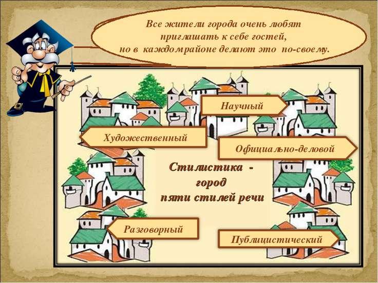 Добро пожаловать в Стилистику! Стилистика - город пяти стилей речи Все жители...