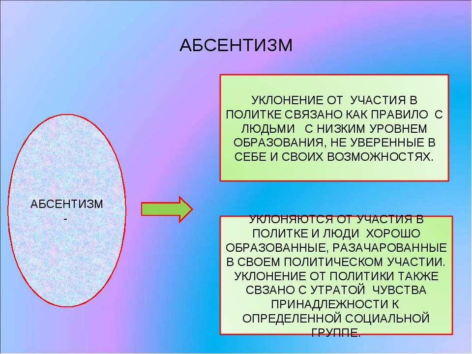 АБСЕНТИЗМ АБСЕНТИЗМ-