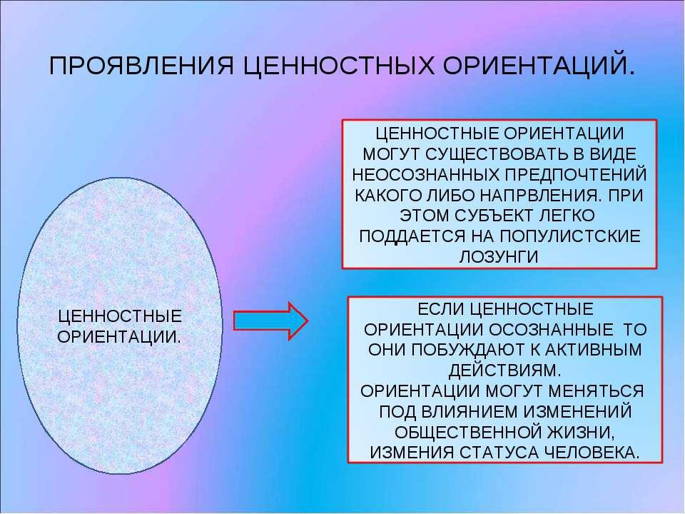 ПРОЯВЛЕНИЯ ЦЕННОСТНЫХ ОРИЕНТАЦИЙ. ЦЕННОСТНЫЕ ОРИЕНТАЦИИ.