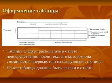 Оформление таблицы Таблицу следует располагать в отчете непосредственно после...