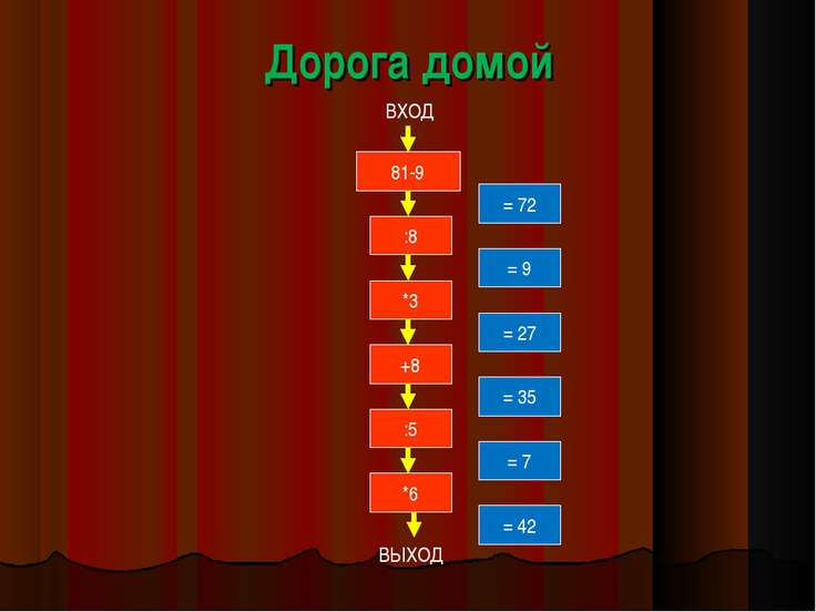Дорога домой 81-9 ВХОД :8 *3 +8 :5 *6 ВЫХОД = 72 = 9 = 27 = 35 = 7 = 42