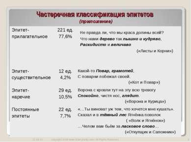Частеречная классификация эпитетов (приложение) * copyright 2006 www.brainybe...