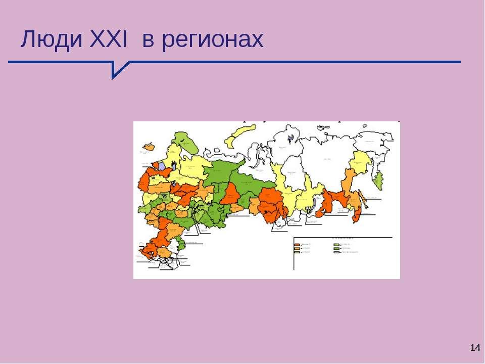 * Люди XXI в регионах