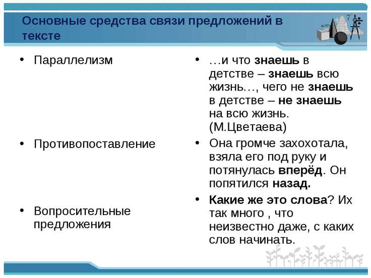 Основные средства связи предложений в тексте Параллелизм Противопоставление В...