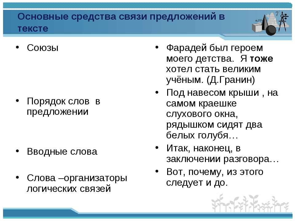 Основные средства связи предложений в тексте Союзы Порядок слов в предложении...