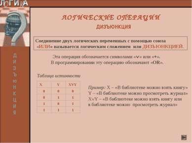 Пример: Х – «В библиотеке можно взять книгу» Y – «В библиотеке можно просмо...