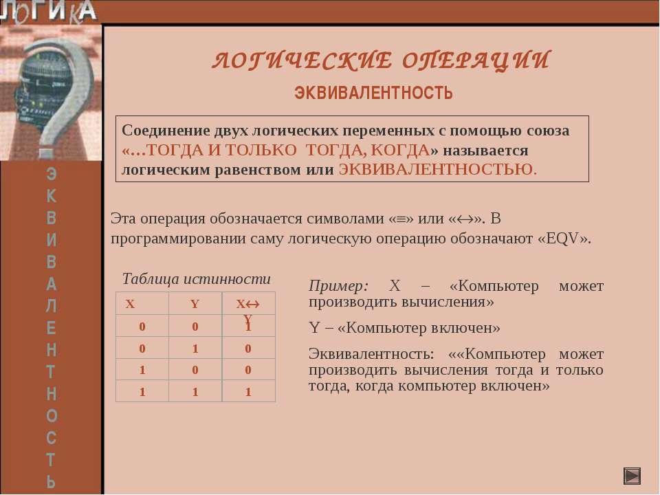 Пример: Х – «Компьютер может производить вычисления» Y – «Компьютер включен» ...