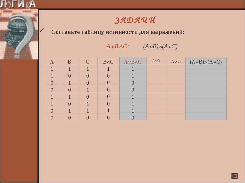 Составьте таблицу истинности для выражений: А В С; (А В) (А С) ЗАДАЧИ