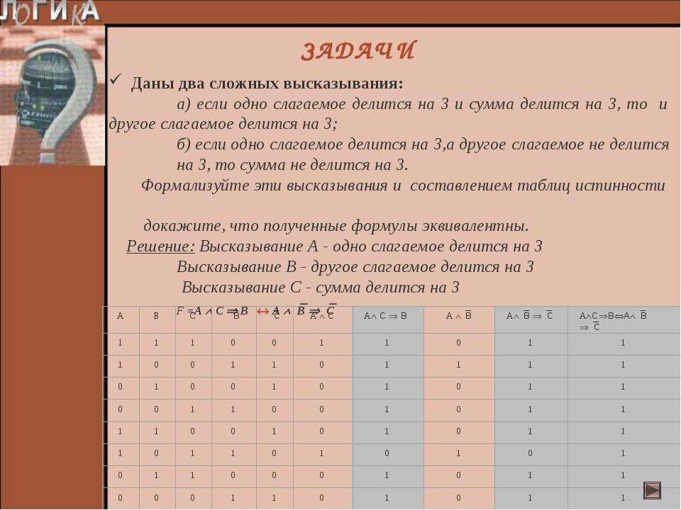 Даны два сложных высказывания: а) если одно слагаемое делится на 3 и сумма де...