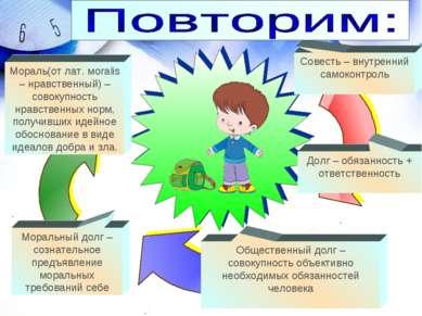 Совесть – внутренний самоконтроль Мораль(от лат. мoralis – нравственный) – со...