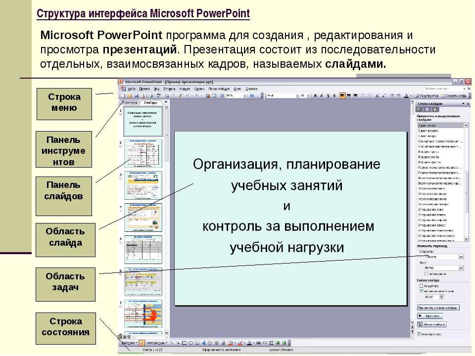 Структура интерфейса Microsoft PowerPoint Microsoft PowerPoint программа для ...