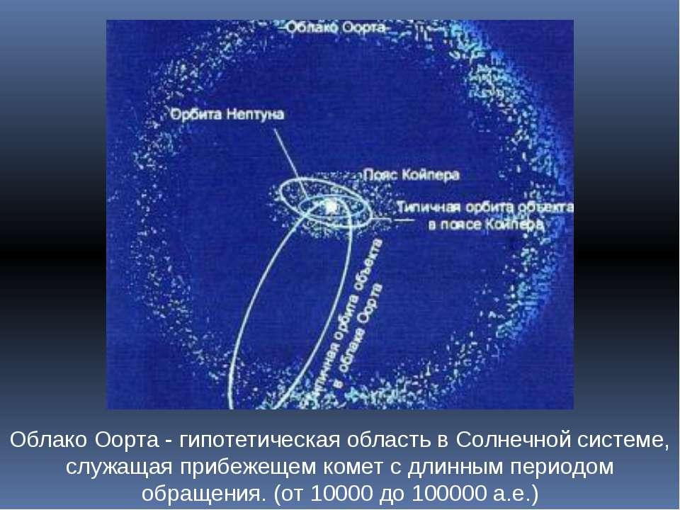 Облако Оорта - гипотетическая область в Солнечной системе, служащая прибежеще...
