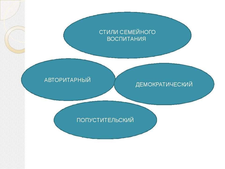 СТИЛИ СЕМЕЙНОГО ВОСПИТАНИЯ АВТОРИТАРНЫЙ ДЕМОКРАТИЧЕСКИЙ ПОПУСТИТЕЛЬСКИЙ