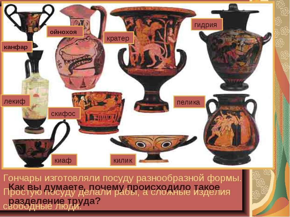 Афинский район Керамик. Гончары изготовляли посуду разнообразной формы. Прост...