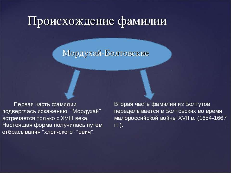 Мордухай-Болтовские Происхождение фамилии Первая часть фамилии подверглась ис...
