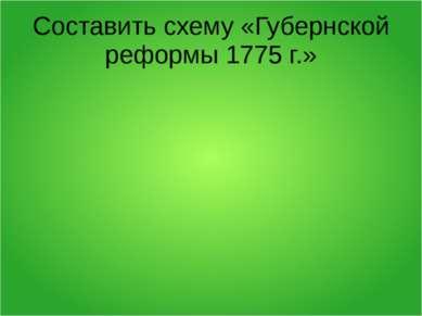 Составить схему «Губернской реформы 1775 г.»