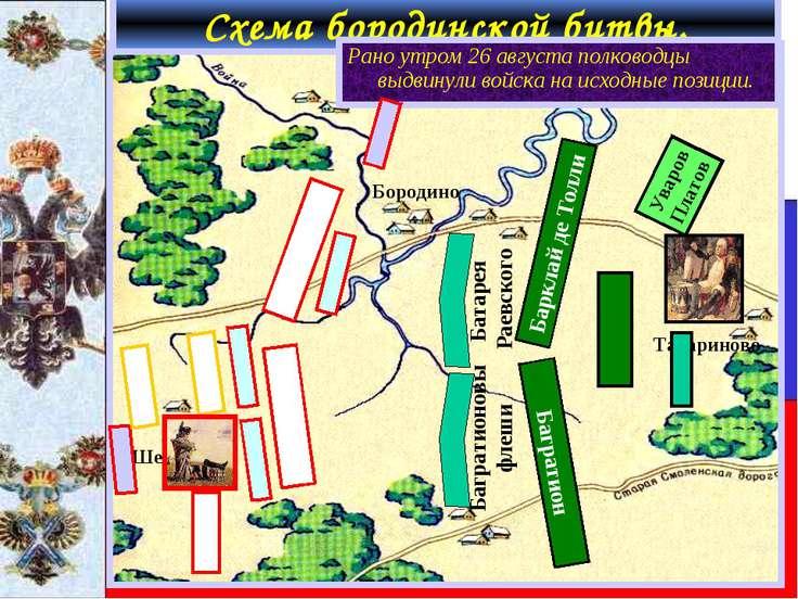 Схема бородинской битвы. Рано утром 26 августа полководцы выдвинули войска на...