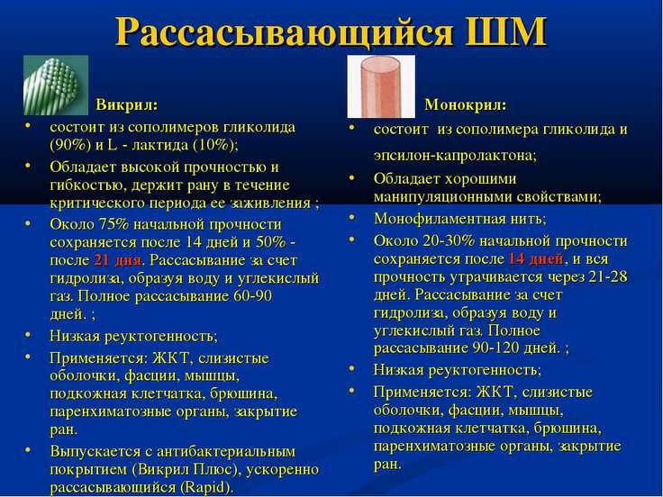 Рассасывающийся ШМ Викрил: состоит из сополимеров гликолида (90%) и L - лакти...